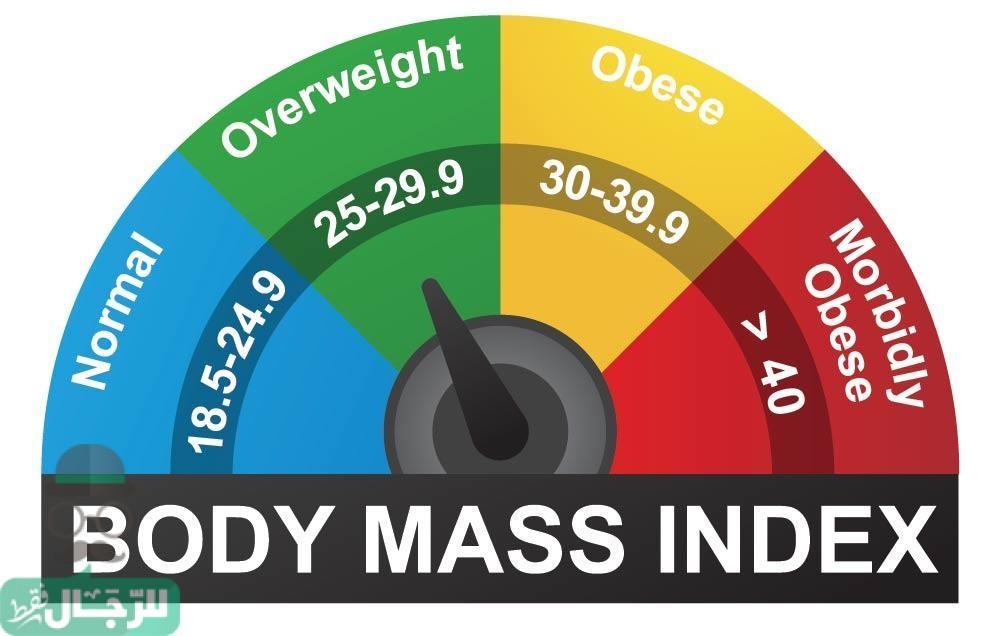 تعلم حساب كتلة الجسم وتعرف على نصائح تساعد في الوصول إلى الوزن المثالي