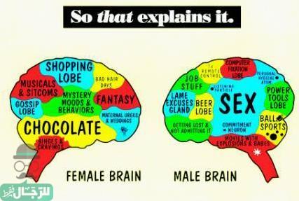 تصرفات المرأة التي يخطئ الرجل دائمًا في ترجمتها وفهمها بشكل صحيح