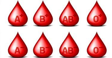 تحديد فصيلة الدم