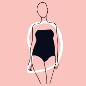 مواصفات الجسم الكيرفي